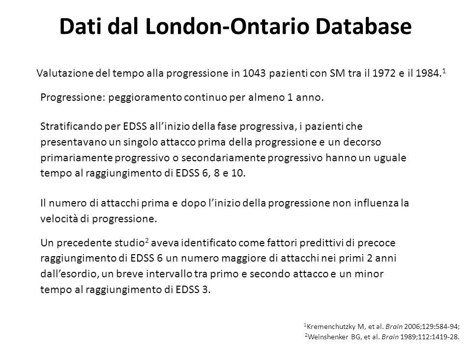 Dati dal London-Ontario Database Valutazione del tempo alla progressione in 1043 pazienti con SM tra il 1972 e il 1984.