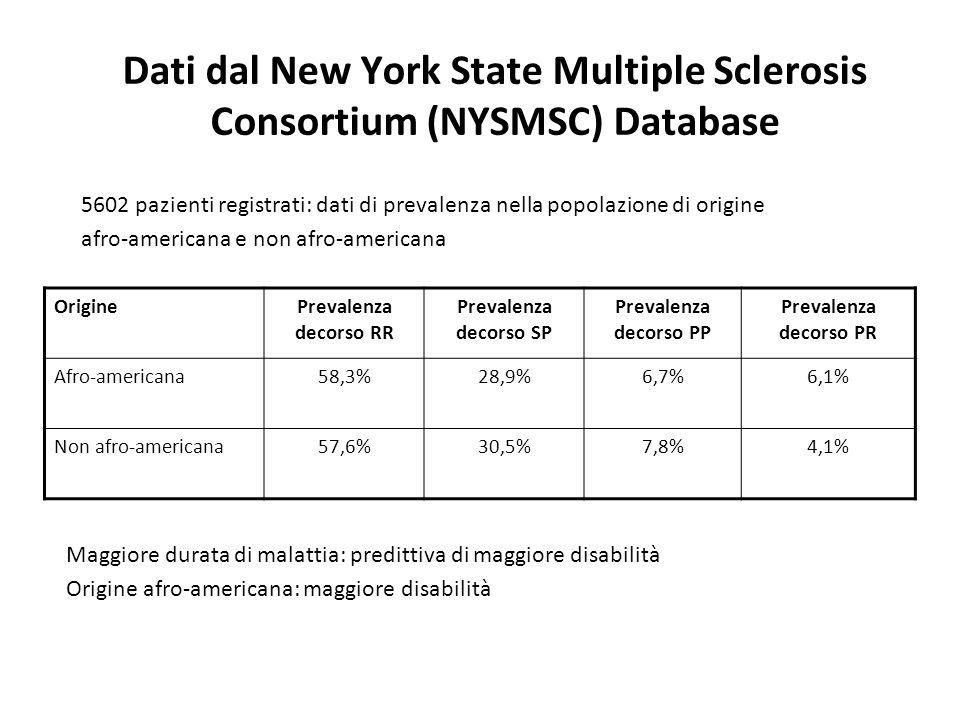 Dati dal New York State Multiple Sclerosis Consortium (NYSMSC) Database 5602 pazienti registrati: dati di prevalenza nella popolazione di origine afro-americana e non afro-americana OriginePrevalenza decorso RR Prevalenza decorso SP Prevalenza decorso PP Prevalenza decorso PR Afro-americana58,3%28,9%6,7%6,1% Non afro-americana57,6%30,5%7,8%4,1% Maggiore durata di malattia: predittiva di maggiore disabilità Origine afro-americana: maggiore disabilità