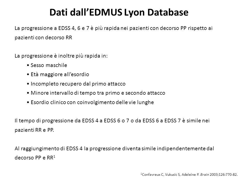 Dati dall'EDMUS Lyon Database La progressione a EDSS 4, 6 e 7 è più rapida nei pazienti con decorso PP rispetto ai pazienti con decorso RR La progressione è inoltre più rapida in: Sesso maschile Età maggiore all'esordio Incompleto recupero dal primo attacco Minore intervallo di tempo tra primo e secondo attacco Esordio clinico con coinvolgimento delle vie lunghe Il tempo di progressione da EDSS 4 a EDSS 6 o 7 o da EDSS 6 a EDSS 7 è simile nei pazienti RR e PP.