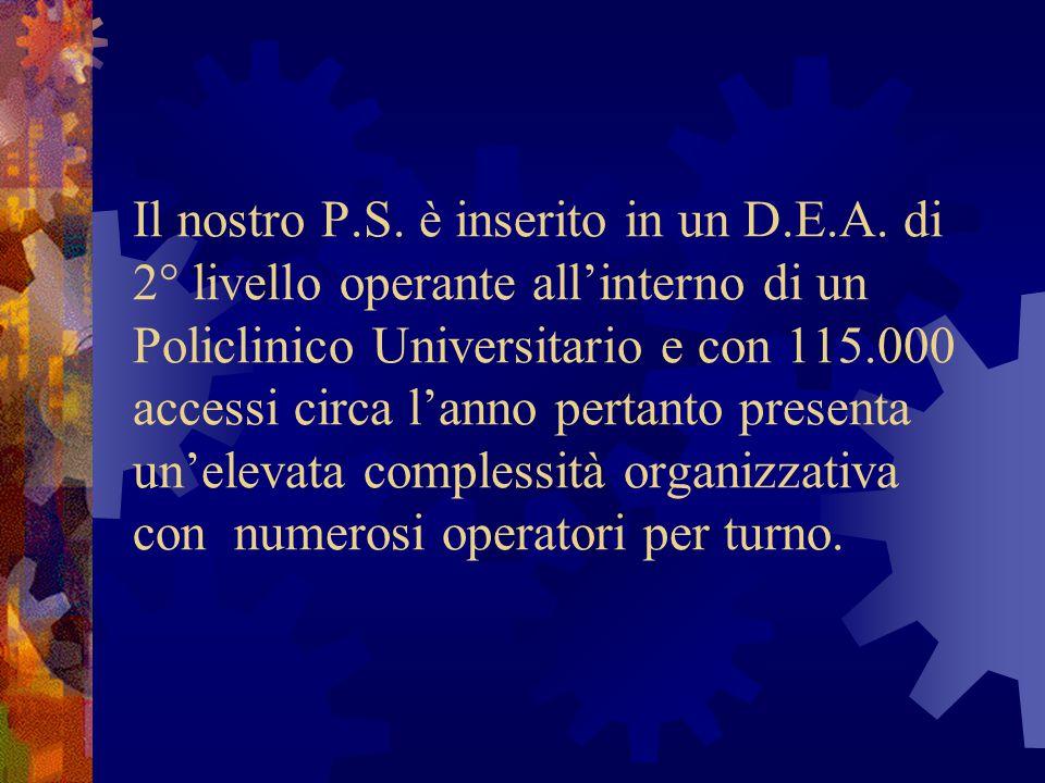 Il nostro P.S. è inserito in un D.E.A. di 2° livello operante all'interno di un Policlinico Universitario e con 115.000 accessi circa l'anno pertanto