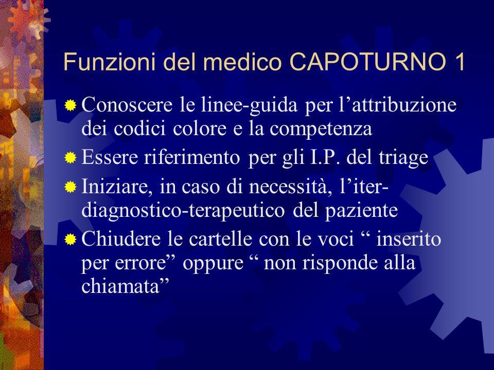 Funzioni del medico CAPOTURNO 1  Conoscere le linee-guida per l'attribuzione dei codici colore e la competenza  Essere riferimento per gli I.P. del