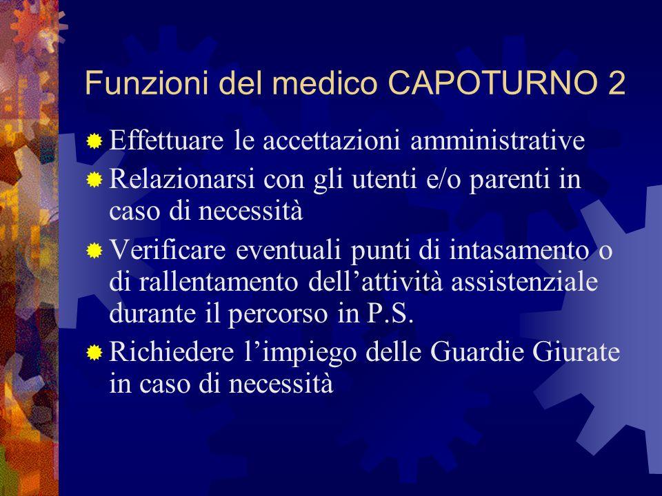 Funzioni del medico CAPOTURNO 2  Effettuare le accettazioni amministrative  Relazionarsi con gli utenti e/o parenti in caso di necessità  Verificar