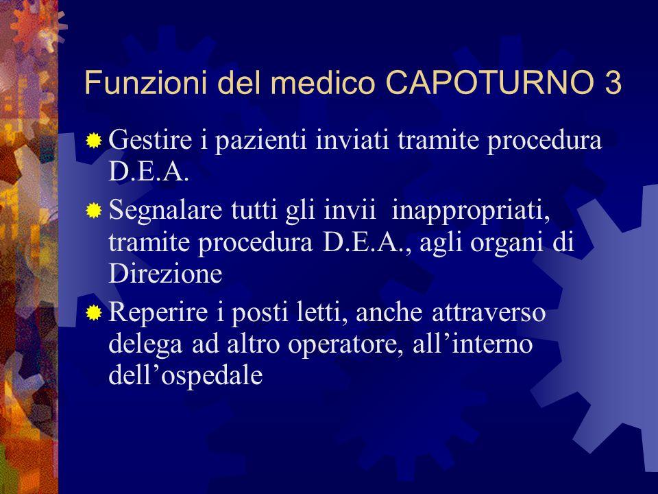 Funzioni del medico CAPOTURNO 3  Gestire i pazienti inviati tramite procedura D.E.A.  Segnalare tutti gli invii inappropriati, tramite procedura D.E