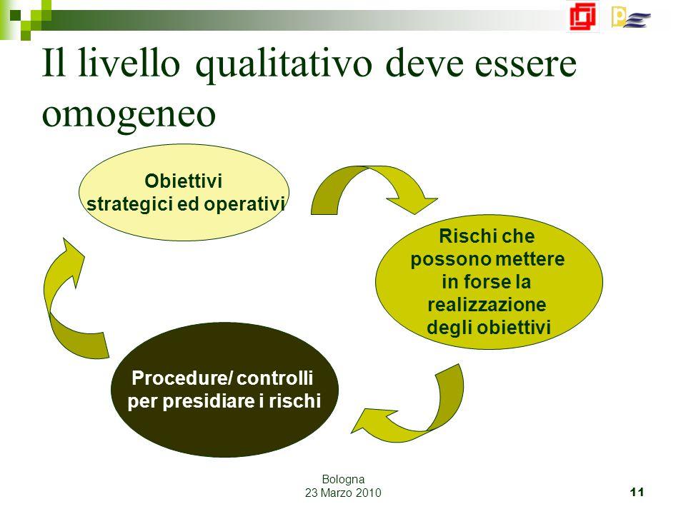 Bologna 23 Marzo 2010 11 Il livello qualitativo deve essere omogeneo Obiettivi strategici ed operativi Rischi che possono mettere in forse la realizzazione degli obiettivi Procedure/ controlli per presidiare i rischi Valutazione del rischio Standard ed approcci Matrice controlli/ rischi Rating organizzativo Pressing dei controlli