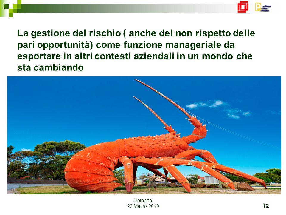 Bologna 23 Marzo 2010 12 La gestione del rischio ( anche del non rispetto delle pari opportunità) come funzione manageriale da esportare in altri contesti aziendali in un mondo che sta cambiando