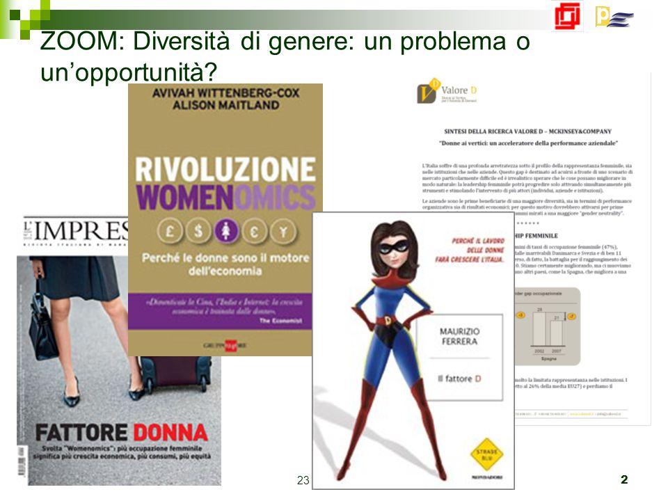 Bologna 23 Marzo 2010 2 ZOOM: Diversità di genere: un problema o un'opportunità?