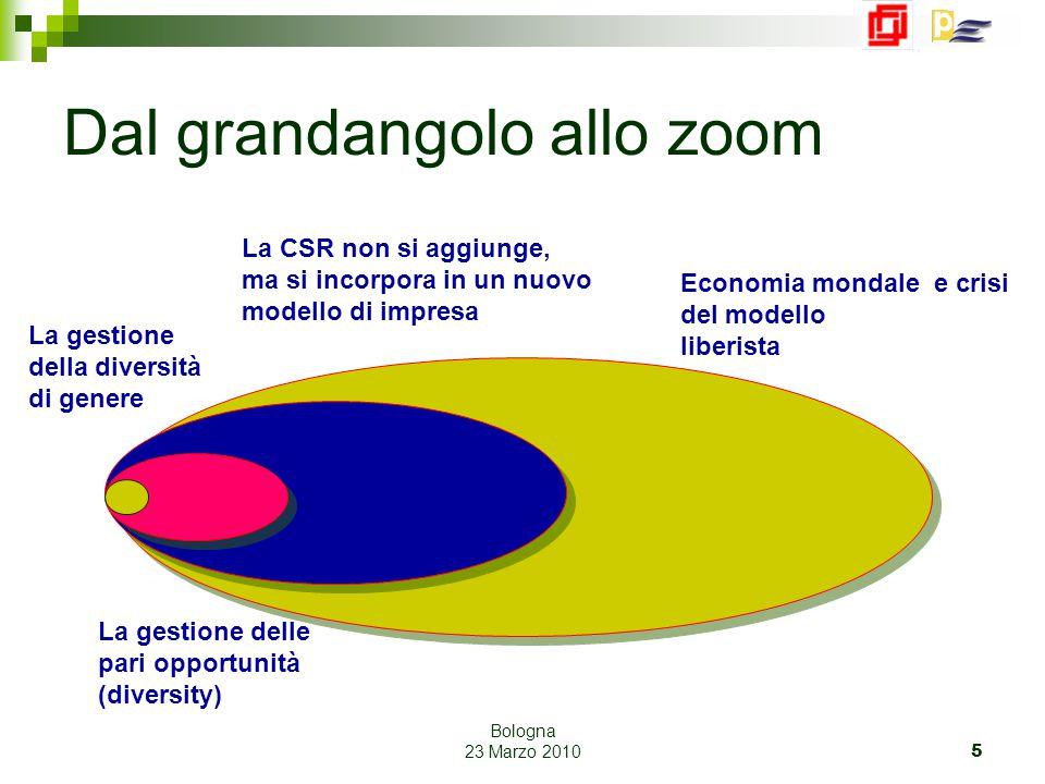 Bologna 23 Marzo 2010 5 Dal grandangolo allo zoom Economia mondale e crisi del modello liberista La CSR non si aggiunge, ma si incorpora in un nuovo modello di impresa La gestione delle pari opportunità (diversity) La gestione della diversità di genere