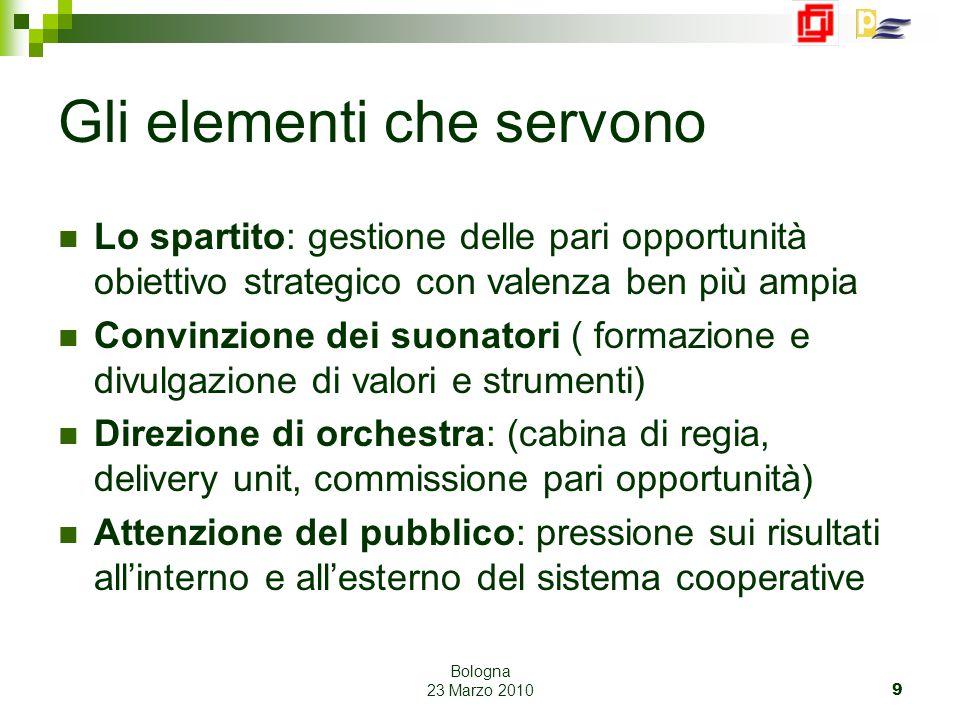 Bologna 23 Marzo 2010 9 Gli elementi che servono Lo spartito: gestione delle pari opportunità obiettivo strategico con valenza ben più ampia Convinzio