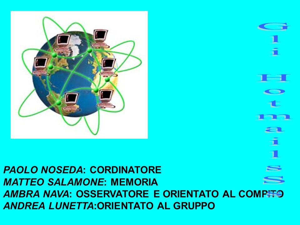 PAOLO NOSEDA: CORDINATORE MATTEO SALAMONE: MEMORIA AMBRA NAVA: OSSERVATORE E ORIENTATO AL COMPITO ANDREA LUNETTA:ORIENTATO AL GRUPPO