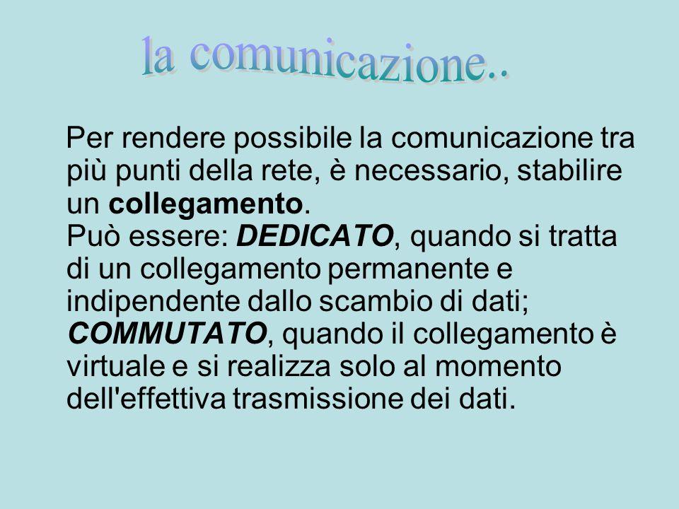Per rendere possibile la comunicazione tra più punti della rete, è necessario, stabilire un collegamento.