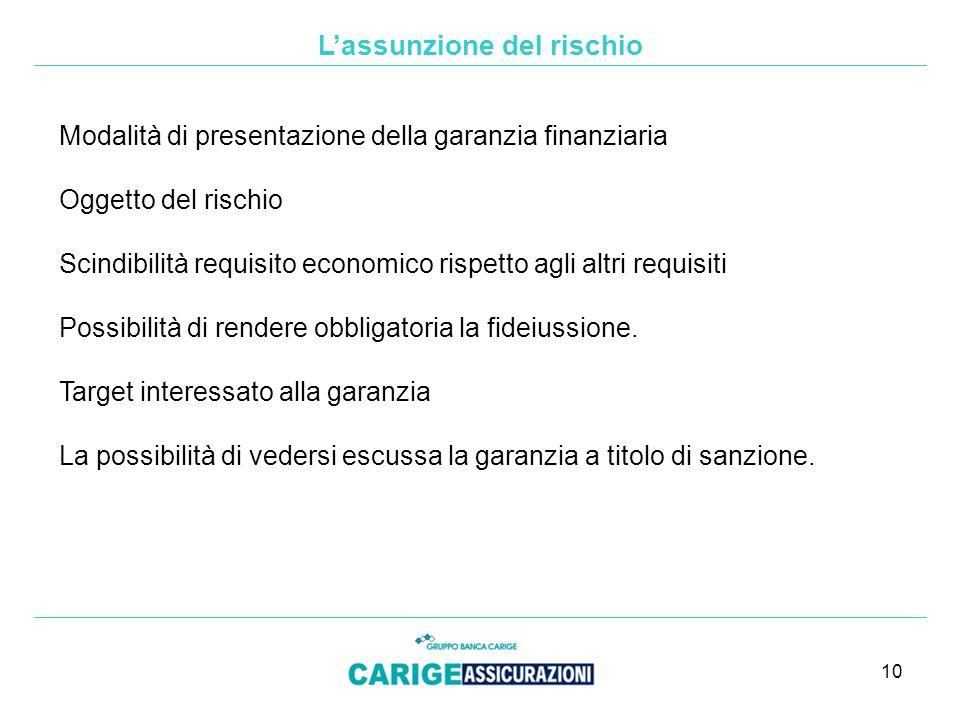 10 Modalità di presentazione della garanzia finanziaria Oggetto del rischio Scindibilità requisito economico rispetto agli altri requisiti Possibilità di rendere obbligatoria la fideiussione.