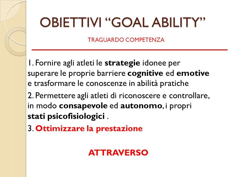 """OBIETTIVI """"GOAL ABILITY"""" 1. Fornire agli atleti le strategie idonee per superare le proprie barriere cognitive ed emotive e trasformare le conoscenze"""