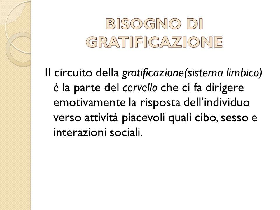 Il circuito della gratificazione(sistema limbico) è la parte del cervello che ci fa dirigere emotivamente la risposta dell'individuo verso attività pi