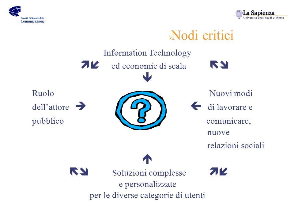  Il panorama italiano e i problemi connessi Il mercato italiano dell'eLearning, nel 2003 si attesta intorno 256 milioni di euro con una crescita del 136% rispetto all'anno precedente.