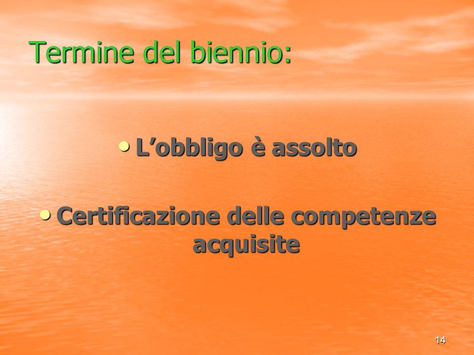 14 Termine del biennio: L'obbligo è assolto L'obbligo è assolto Certificazione delle competenze acquisite Certificazione delle competenze acquisite