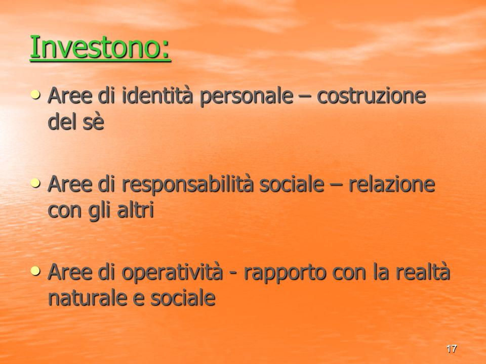 17 Investono: Aree di identità personale – costruzione del sè Aree di identità personale – costruzione del sè Aree di responsabilità sociale – relazio