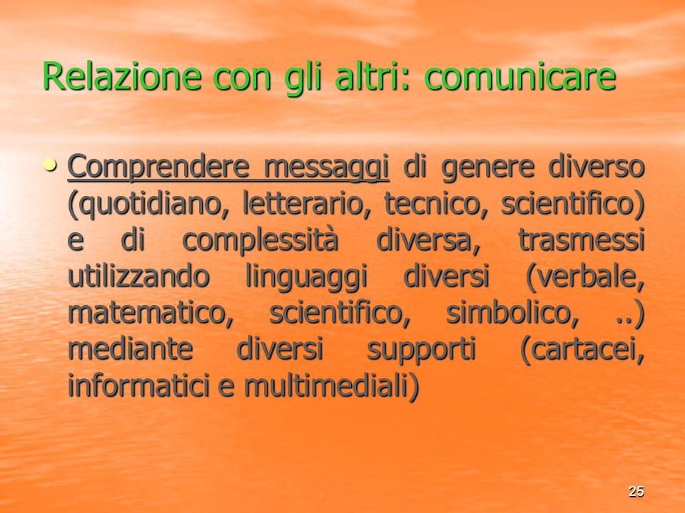 25 Relazione con gli altri: comunicare Comprendere messaggi di genere diverso (quotidiano, letterario, tecnico, scientifico) e di complessità diversa,