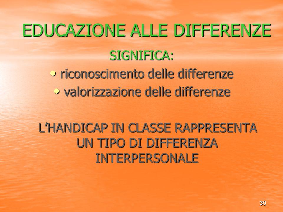 30 EDUCAZIONE ALLE DIFFERENZE SIGNIFICA: riconoscimento delle differenze riconoscimento delle differenze valorizzazione delle differenze valorizzazion