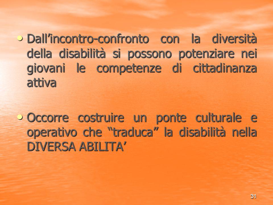 31 Dall'incontro-confronto con la diversità della disabilità si possono potenziare nei giovani le competenze di cittadinanza attiva Dall'incontro-conf