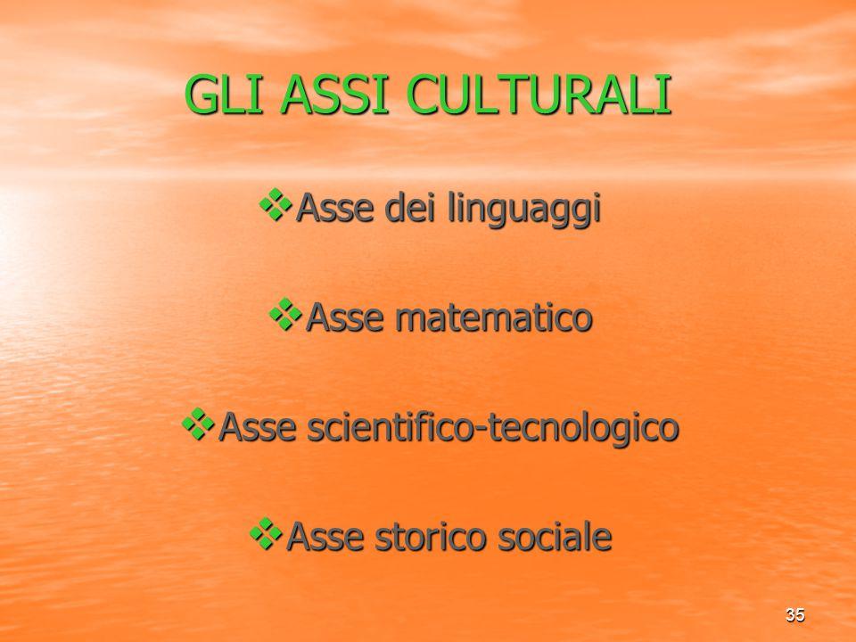 35 GLI ASSI CULTURALI  Asse dei linguaggi  Asse matematico  Asse scientifico-tecnologico  Asse storico sociale