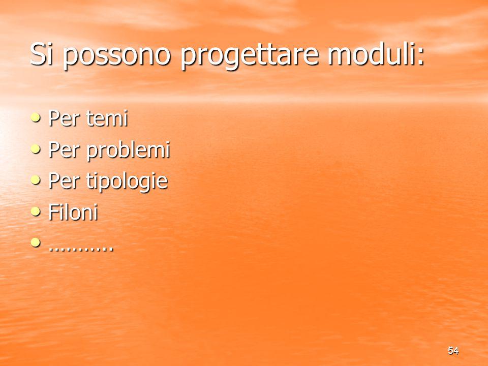 54 Si possono progettare moduli: Per temi Per temi Per problemi Per problemi Per tipologie Per tipologie Filoni Filoni ……….. ………..