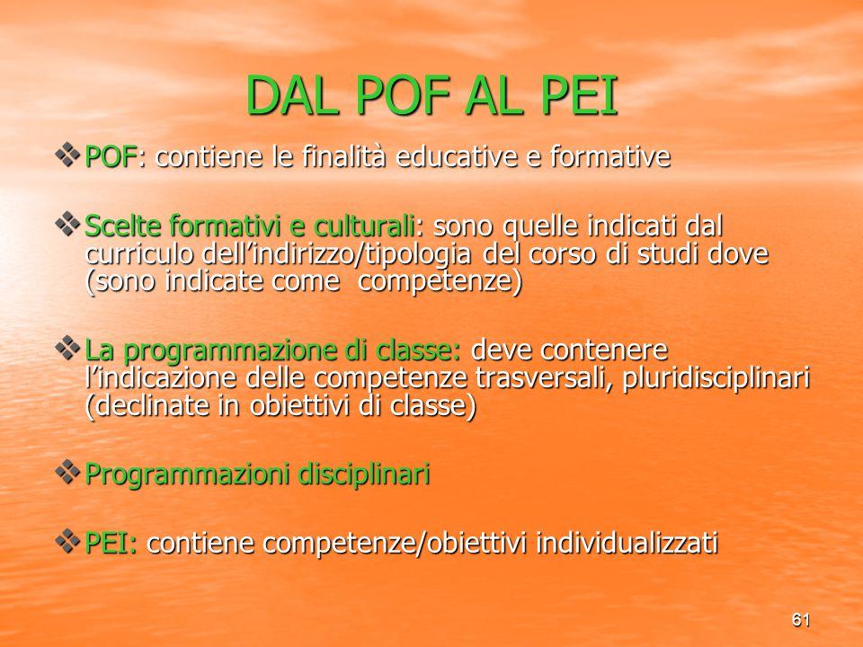 61 DAL POF AL PEI  POF: contiene le finalità educative e formative  Scelte formativi e culturali: sono quelle indicati dal curriculo dell'indirizzo/
