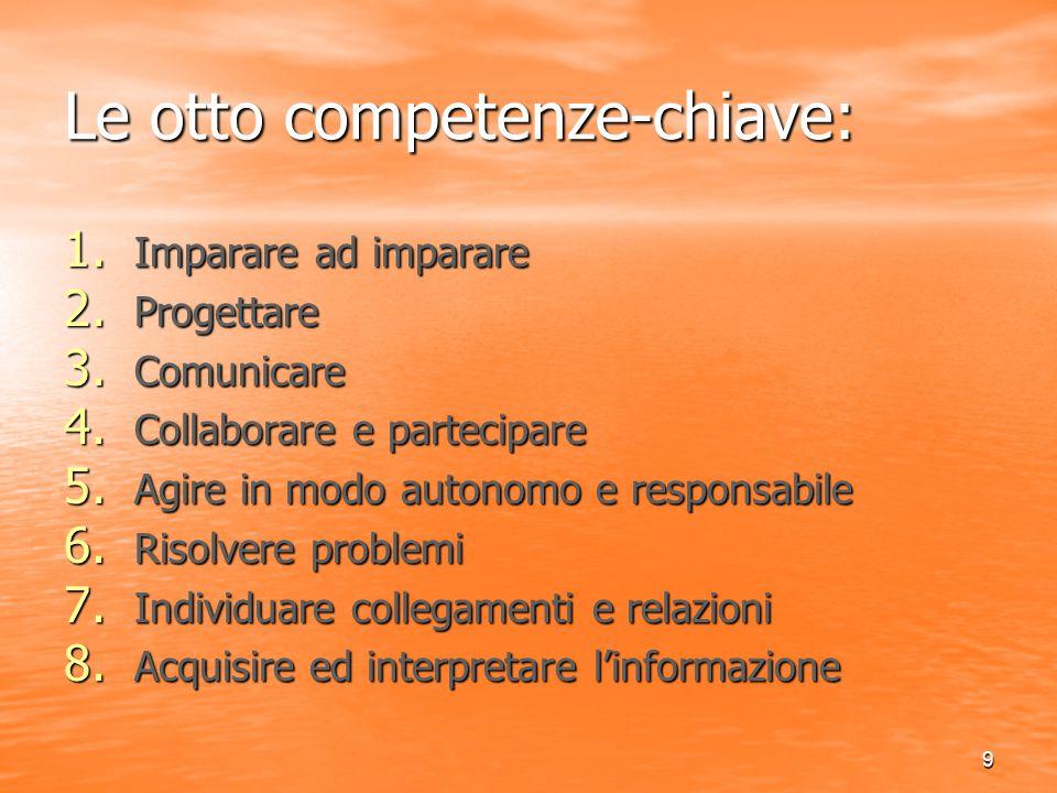 9 Le otto competenze-chiave: 1. Imparare ad imparare 2. Progettare 3. Comunicare 4. Collaborare e partecipare 5. Agire in modo autonomo e responsabile