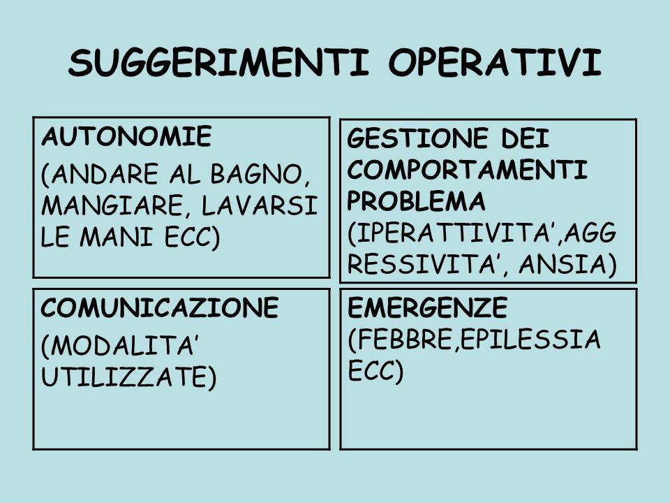 SUGGERIMENTI OPERATIVI AUTONOMIE (ANDARE AL BAGNO, MANGIARE, LAVARSI LE MANI ECC) GESTIONE DEI COMPORTAMENTI PROBLEMA (IPERATTIVITA',AGG RESSIVITA', A