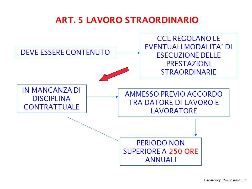 """Federcoop """"Nullo Baldini"""" ART. 5 LAVORO STRAORDINARIO DEVE ESSERE CONTENUTO CCL REGOLANO LE EVENTUALI MODALITA' DI ESECUZIONE DELLE PRESTAZIONI STRAOR"""
