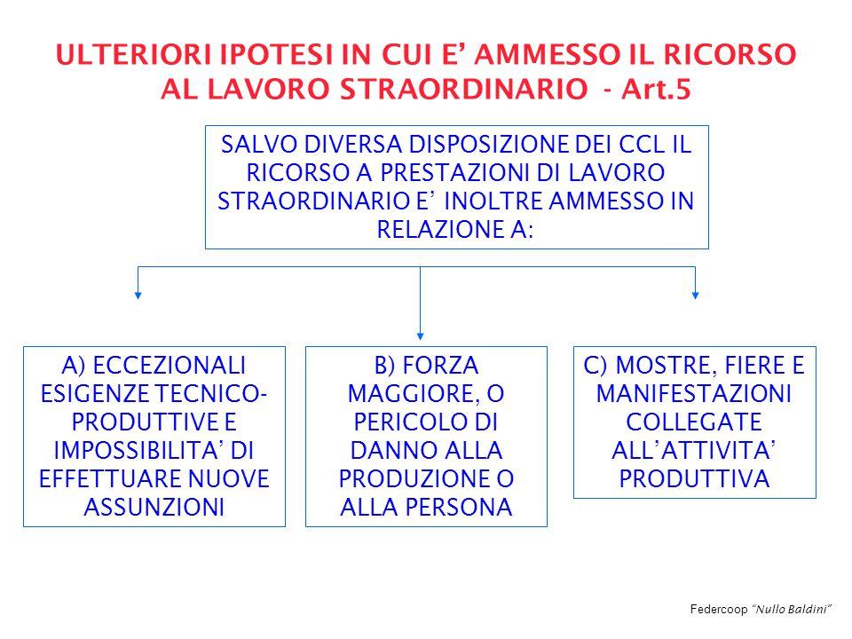 Federcoop Nullo Baldini ULTERIORI IPOTESI IN CUI E' AMMESSO IL RICORSO AL LAVORO STRAORDINARIO - Art.5 SALVO DIVERSA DISPOSIZIONE DEI CCL IL RICORSO A PRESTAZIONI DI LAVORO STRAORDINARIO E' INOLTRE AMMESSO IN RELAZIONE A: A) ECCEZIONALI ESIGENZE TECNICO- PRODUTTIVE E IMPOSSIBILITA' DI EFFETTUARE NUOVE ASSUNZIONI B) FORZA MAGGIORE, O PERICOLO DI DANNO ALLA PRODUZIONE O ALLA PERSONA C) MOSTRE, FIERE E MANIFESTAZIONI COLLEGATE ALL'ATTIVITA' PRODUTTIVA