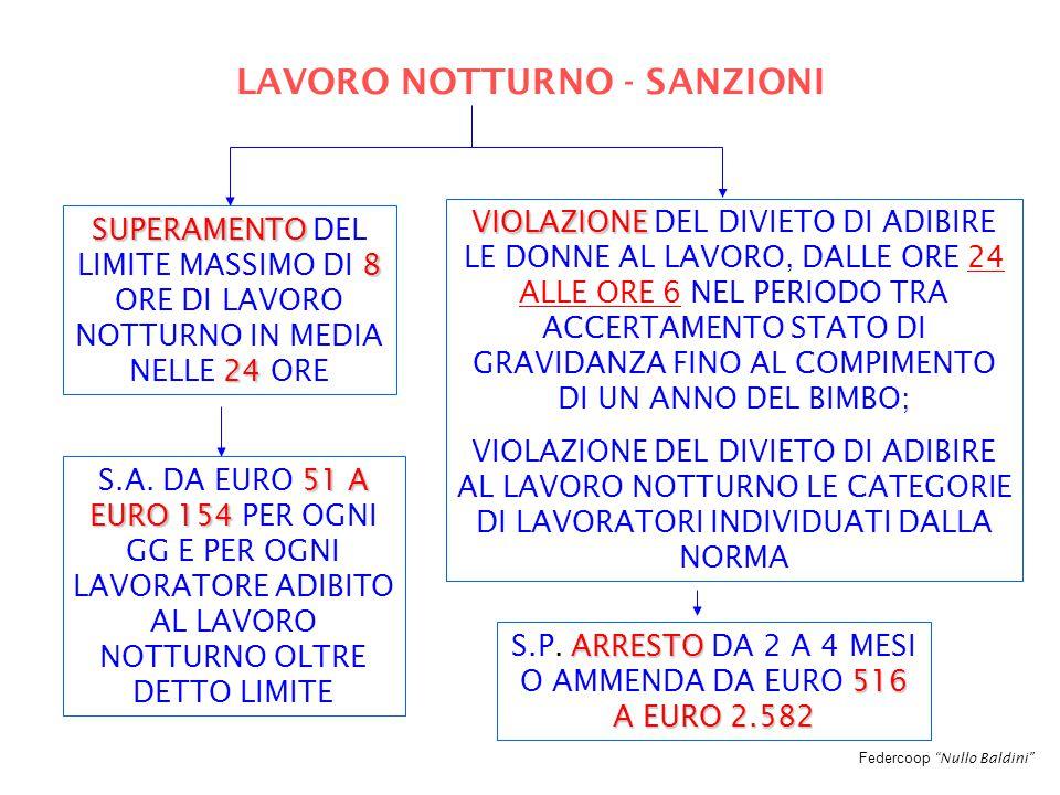 Federcoop Nullo Baldini LAVORO NOTTURNO - SANZIONI SUPERAMENTO 8 24 SUPERAMENTO DEL LIMITE MASSIMO DI 8 ORE DI LAVORO NOTTURNO IN MEDIA NELLE 24 ORE 51 A EURO 154 S.A.