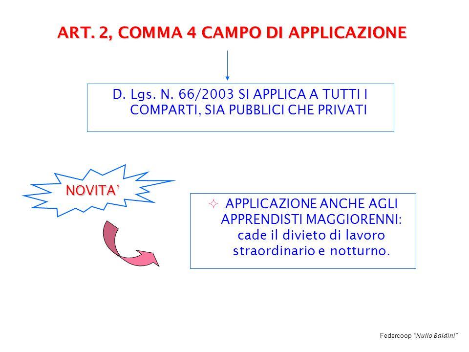Federcoop Nullo Baldini ART. 2, COMMA 4 CAMPO DI APPLICAZIONE D.