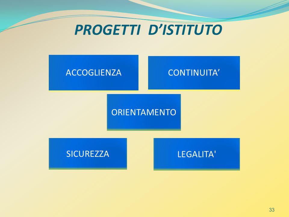 PROGETTI D'ISTITUTO ACCOGLIENZA CONTINUITA' ORIENTAMENTO LEGALITA SICUREZZA 33