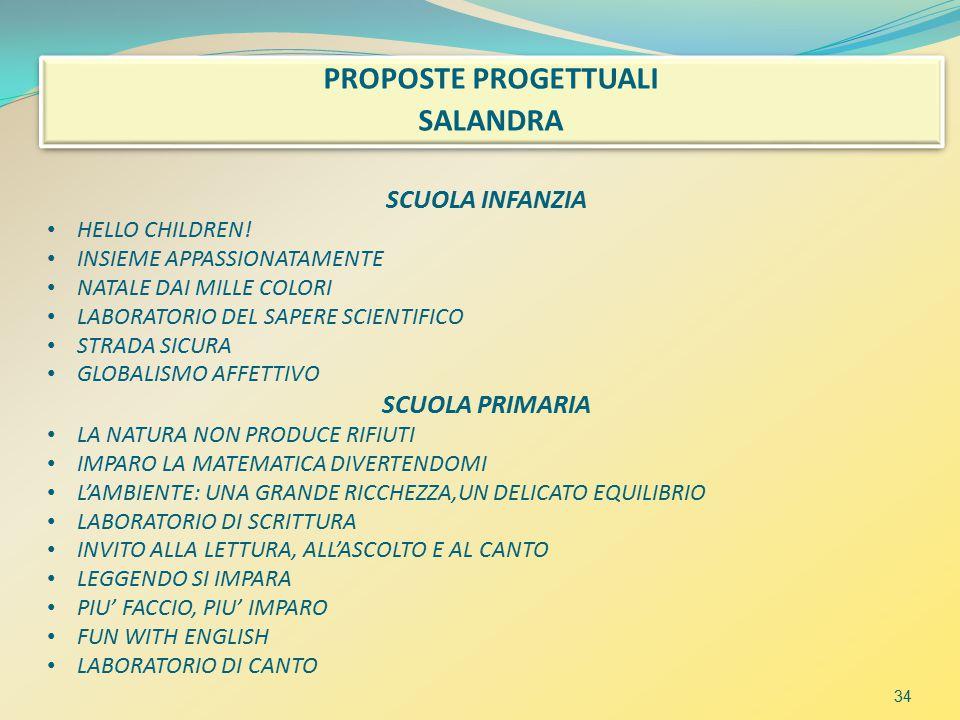 PROPOSTE PROGETTUALI SALANDRA PROPOSTE PROGETTUALI SALANDRA SCUOLA INFANZIA HELLO CHILDREN.