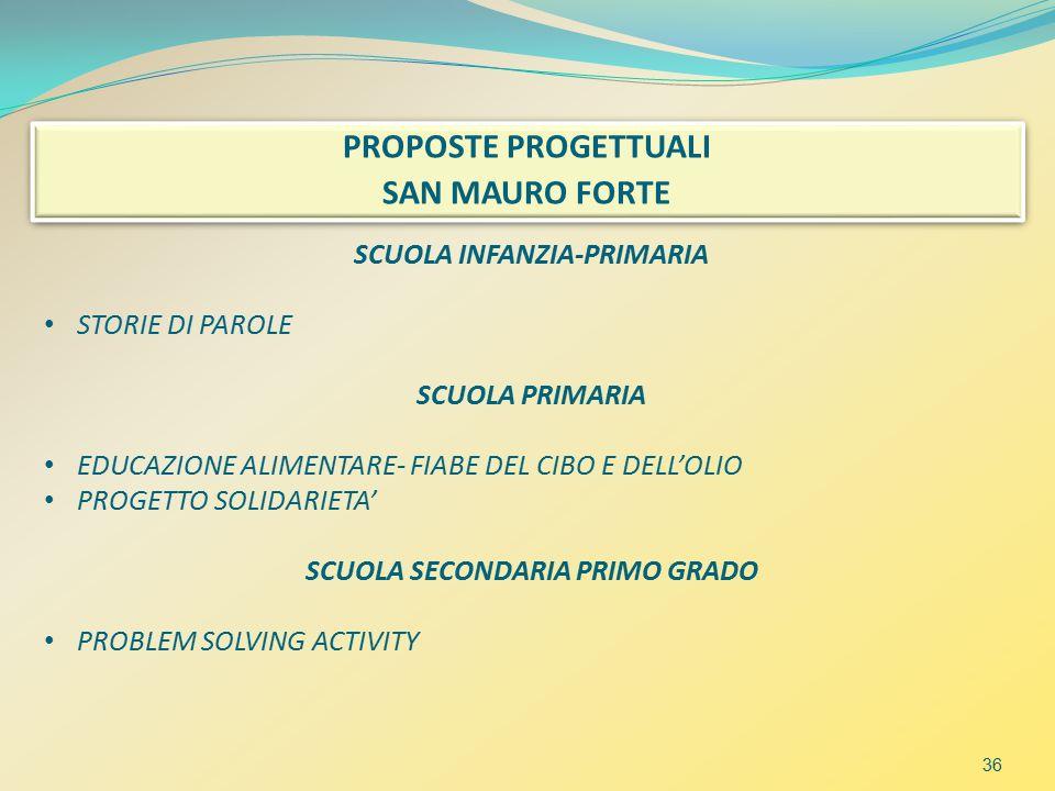 PROPOSTE PROGETTUALI SAN MAURO FORTE PROPOSTE PROGETTUALI SAN MAURO FORTE SCUOLA INFANZIA-PRIMARIA STORIE DI PAROLE SCUOLA PRIMARIA EDUCAZIONE ALIMENTARE- FIABE DEL CIBO E DELL'OLIO PROGETTO SOLIDARIETA' SCUOLA SECONDARIA PRIMO GRADO PROBLEM SOLVING ACTIVITY 36