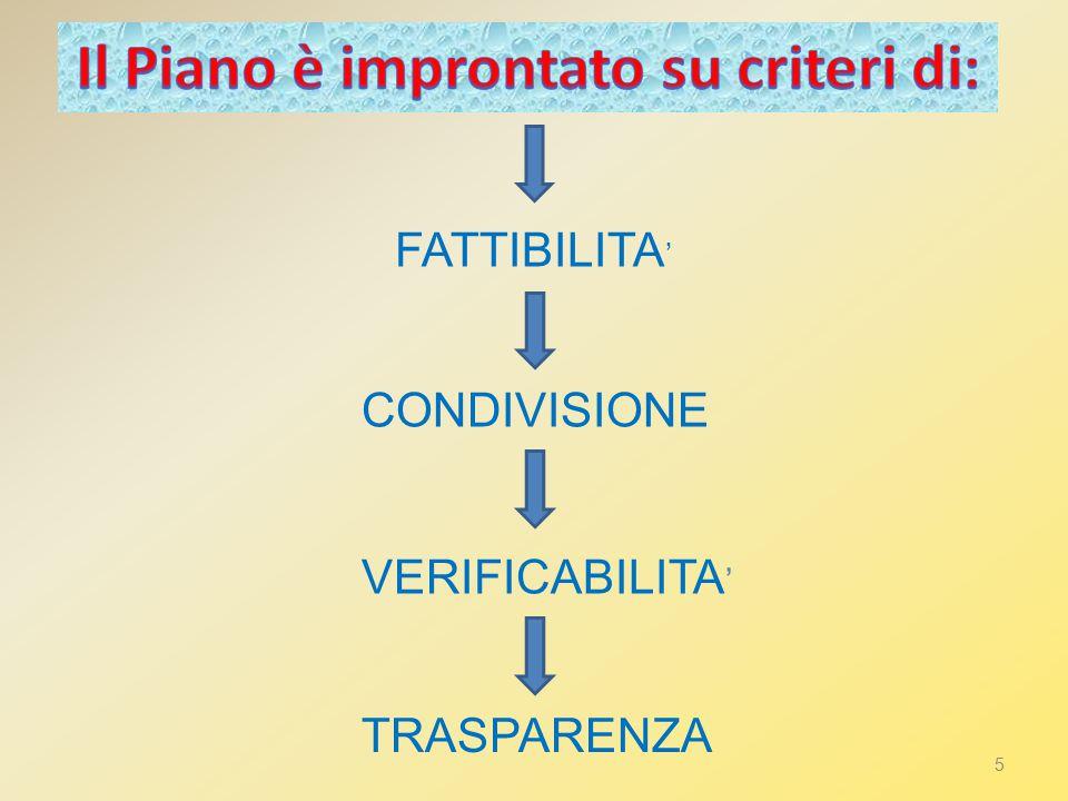 FATTIBILITA ' CONDIVISIONE VERIFICABILITA ' TRASPARENZA 5