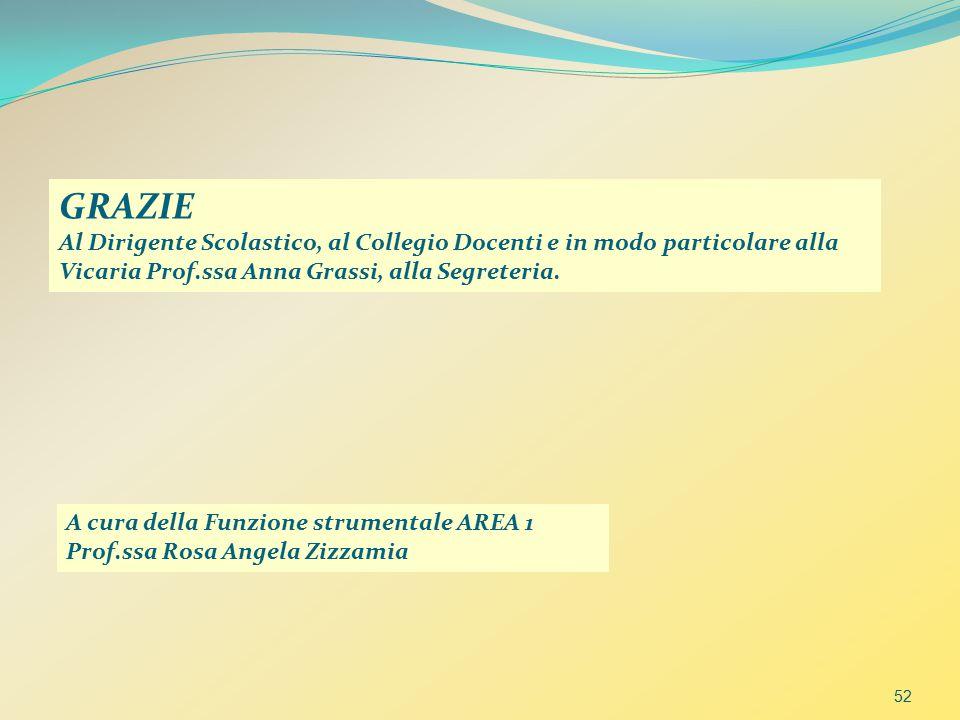 52 GRAZIE Al Dirigente Scolastico, al Collegio Docenti e in modo particolare alla Vicaria Prof.ssa Anna Grassi, alla Segreteria.