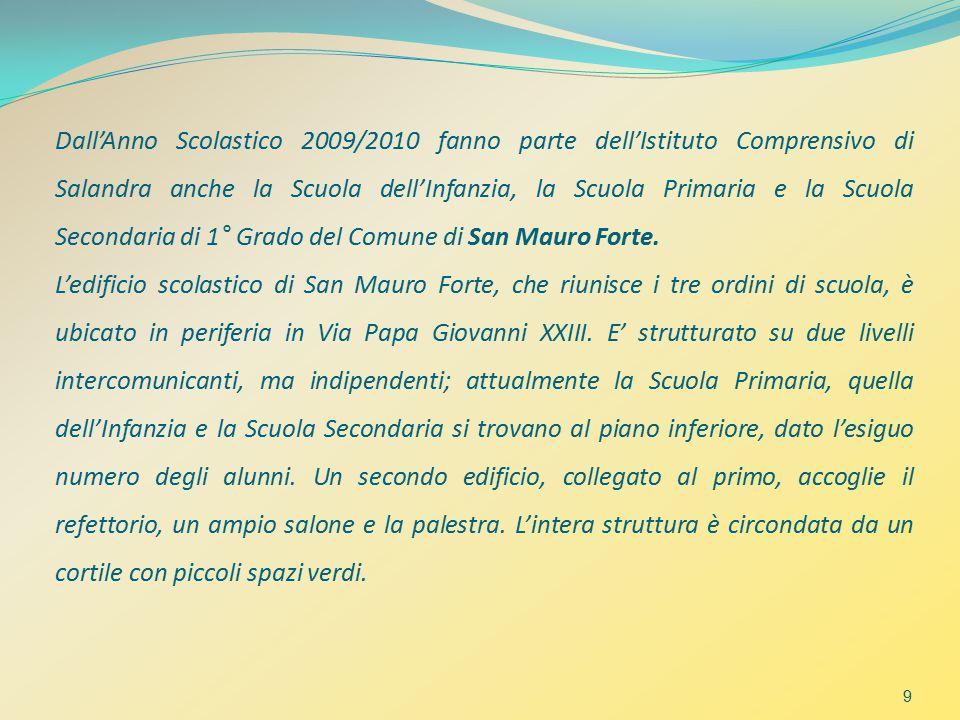 Dall'Anno Scolastico 2009/2010 fanno parte dell'Istituto Comprensivo di Salandra anche la Scuola dell'Infanzia, la Scuola Primaria e la Scuola Secondaria di 1° Grado del Comune di San Mauro Forte.
