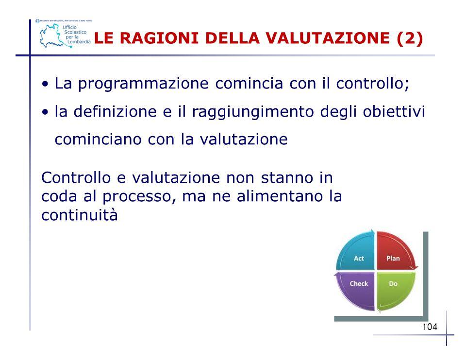 La programmazione comincia con il controllo; la definizione e il raggiungimento degli obiettivi cominciano con la valutazione Controllo e valutazione