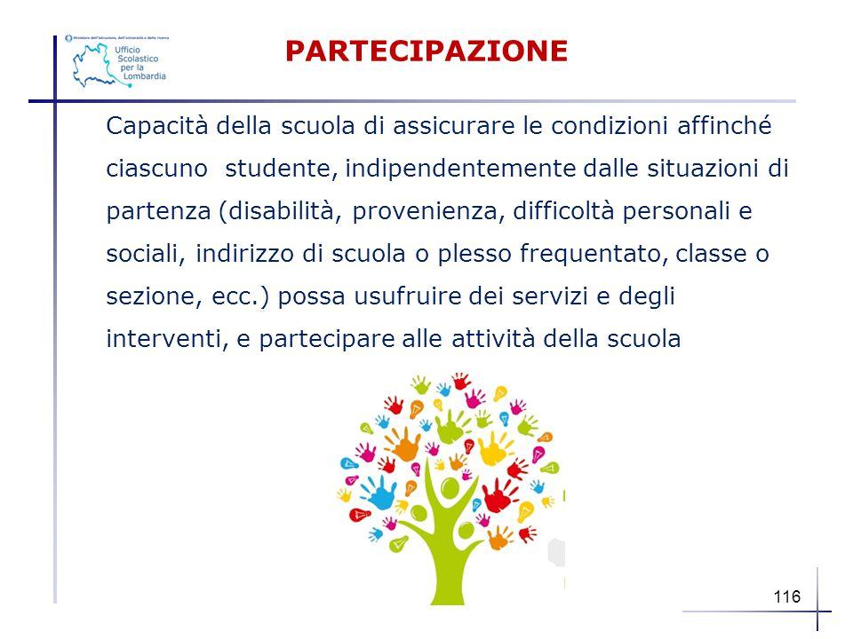PARTECIPAZIONE Capacità della scuola di assicurare le condizioni affinché ciascuno studente, indipendentemente dalle situazioni di partenza (disabilit