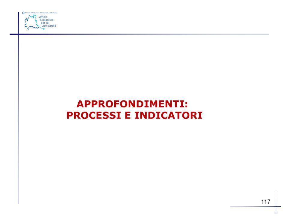APPROFONDIMENTI: PROCESSI E INDICATORI 117