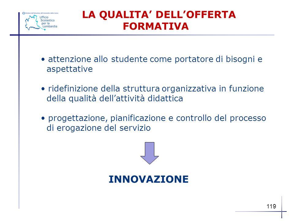 LA QUALITA' DELL'OFFERTA FORMATIVA attenzione allo studente come portatore di bisogni e aspettative ridefinizione della struttura organizzativa in fun