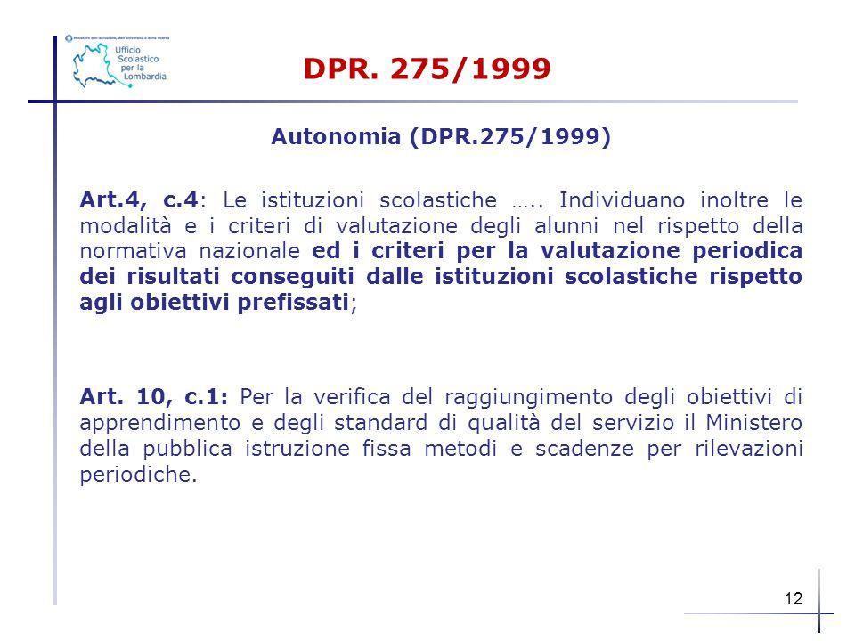 DPR. 275/1999 Autonomia (DPR.275/1999) Art.4, c.4: Le istituzioni scolastiche ….. Individuano inoltre le modalità e i criteri di valutazione degli alu