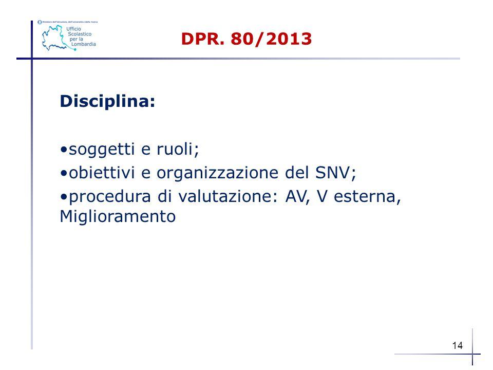 DPR. 80/2013 Disciplina: soggetti e ruoli; obiettivi e organizzazione del SNV; procedura di valutazione: AV, V esterna, Miglioramento 14
