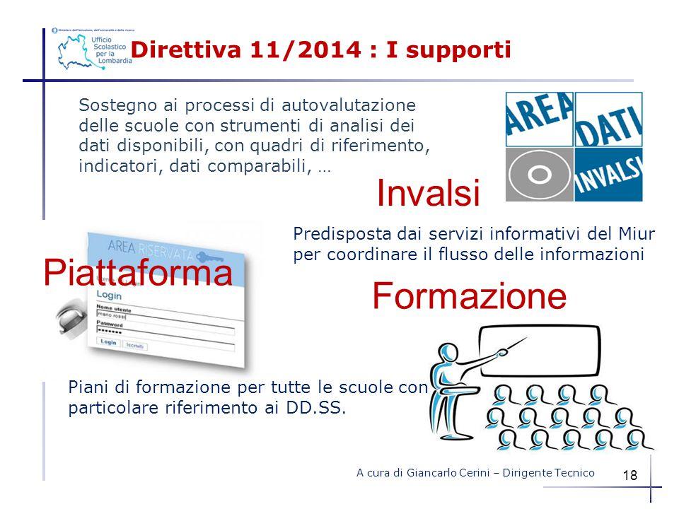 Direttiva 11/2014 : I supporti Sostegno ai processi di autovalutazione delle scuole con strumenti di analisi dei dati disponibili, con quadri di rifer