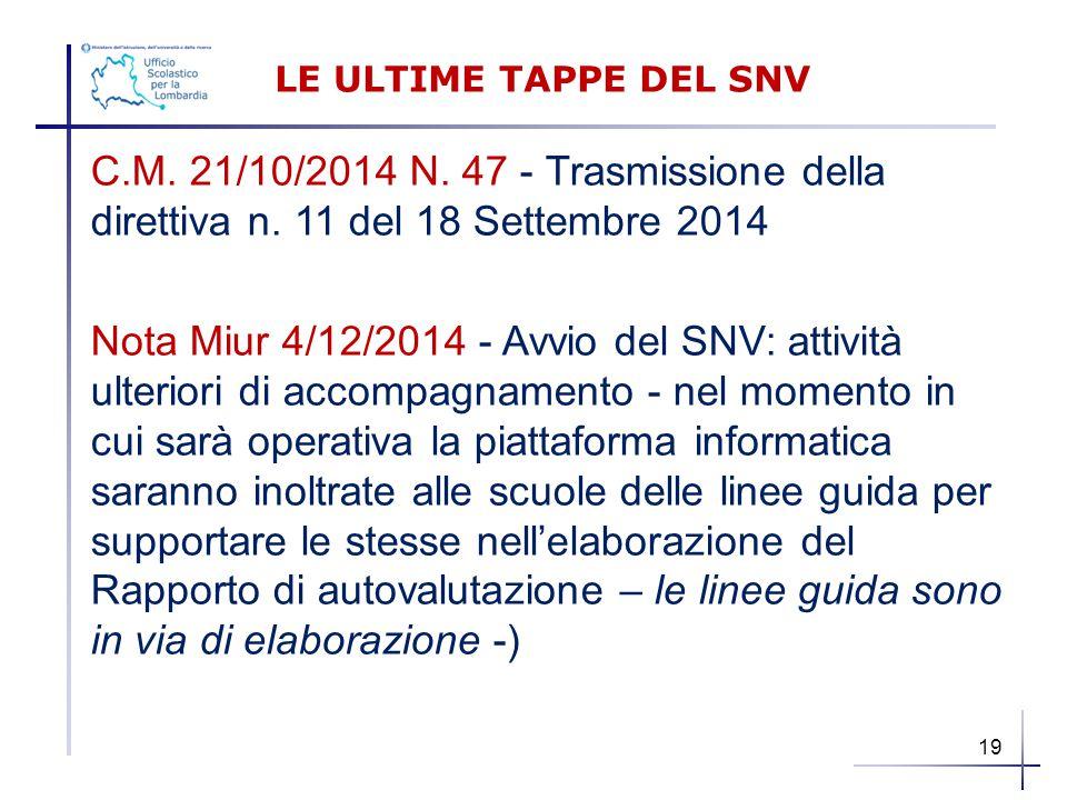 LE ULTIME TAPPE DEL SNV C.M. 21/10/2014 N. 47 - Trasmissione della direttiva n. 11 del 18 Settembre 2014 Nota Miur 4/12/2014 - Avvio del SNV: attività