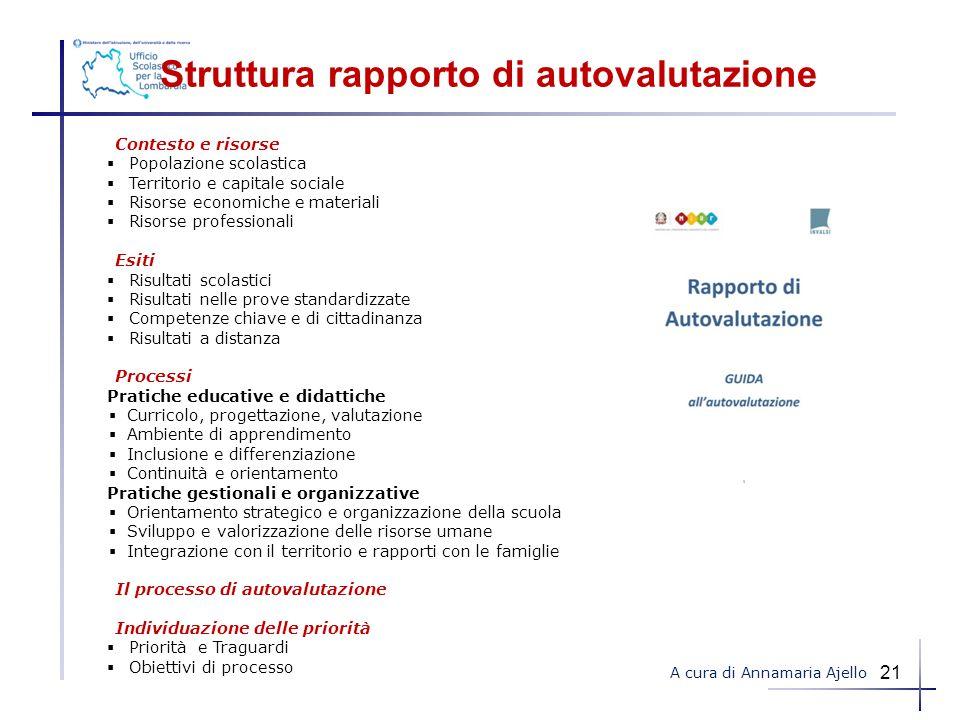Struttura rapporto di autovalutazione Contesto e risorse  Popolazione scolastica  Territorio e capitale sociale  Risorse economiche e materiali  R