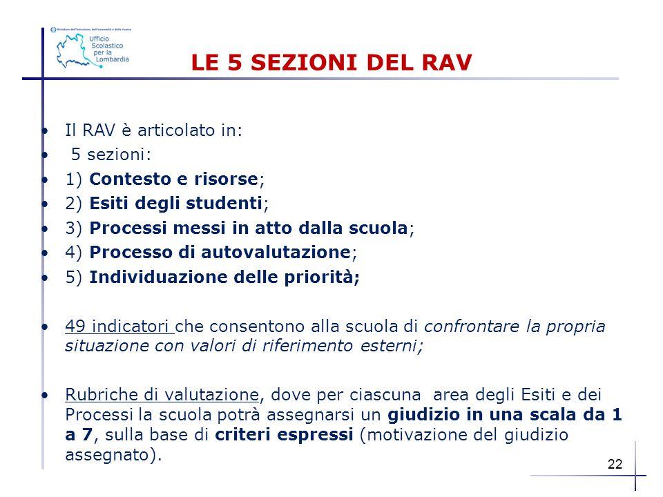 LE 5 SEZIONI DEL RAV Il RAV è articolato in: 5 sezioni: 1) Contesto e risorse; 2) Esiti degli studenti; 3) Processi messi in atto dalla scuola; 4) Pro