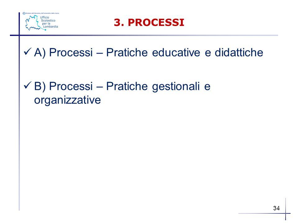 3. PROCESSI A) Processi – Pratiche educative e didattiche B) Processi – Pratiche gestionali e organizzative 34