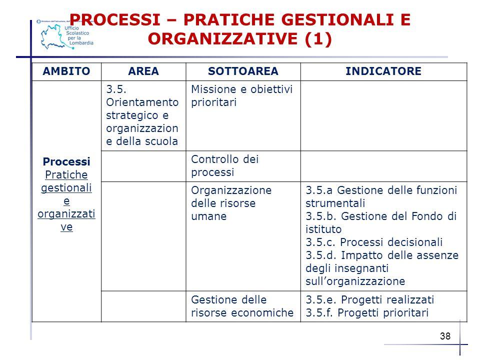 PROCESSI – PRATICHE GESTIONALI E ORGANIZZATIVE (1) AMBITOAREASOTTOAREAINDICATORE Processi Pratiche gestionali e organizzati ve 3.5. Orientamento strat